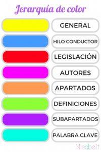 Jerarquia de color
